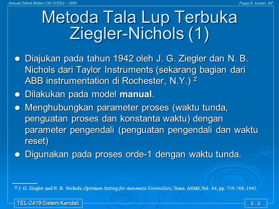 Metoda Tala Lup Terbuka Ziegler-Nichols (1)