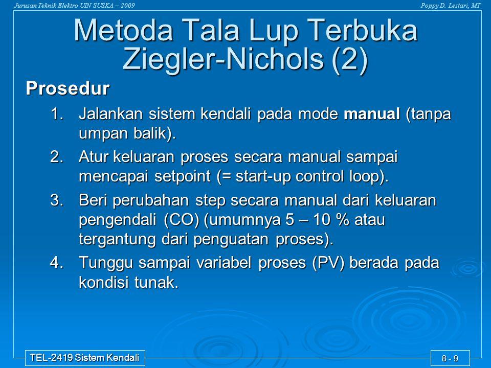 Metoda Tala Lup Terbuka Ziegler-Nichols (2)
