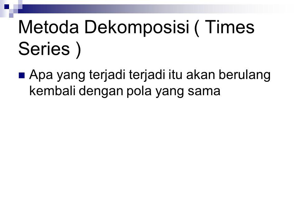 Metoda Dekomposisi ( Times Series )