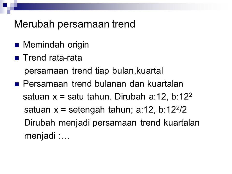 Merubah persamaan trend