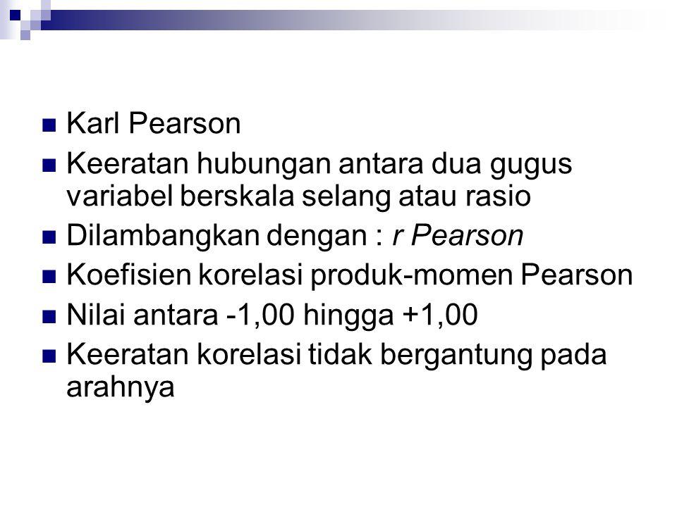 Karl Pearson Keeratan hubungan antara dua gugus variabel berskala selang atau rasio. Dilambangkan dengan : r Pearson.