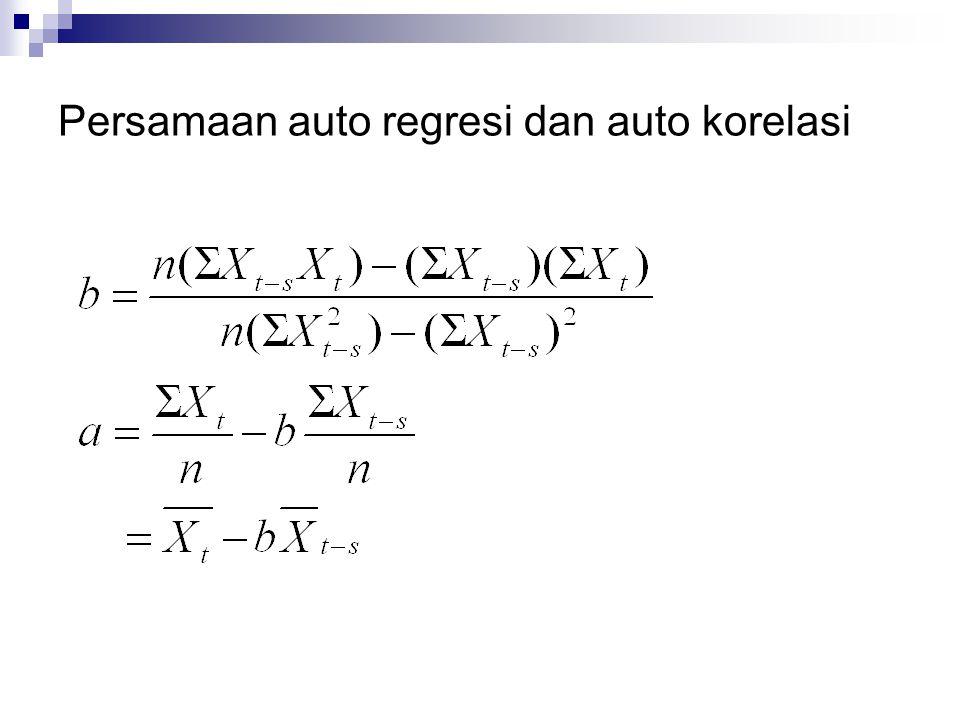 Persamaan auto regresi dan auto korelasi