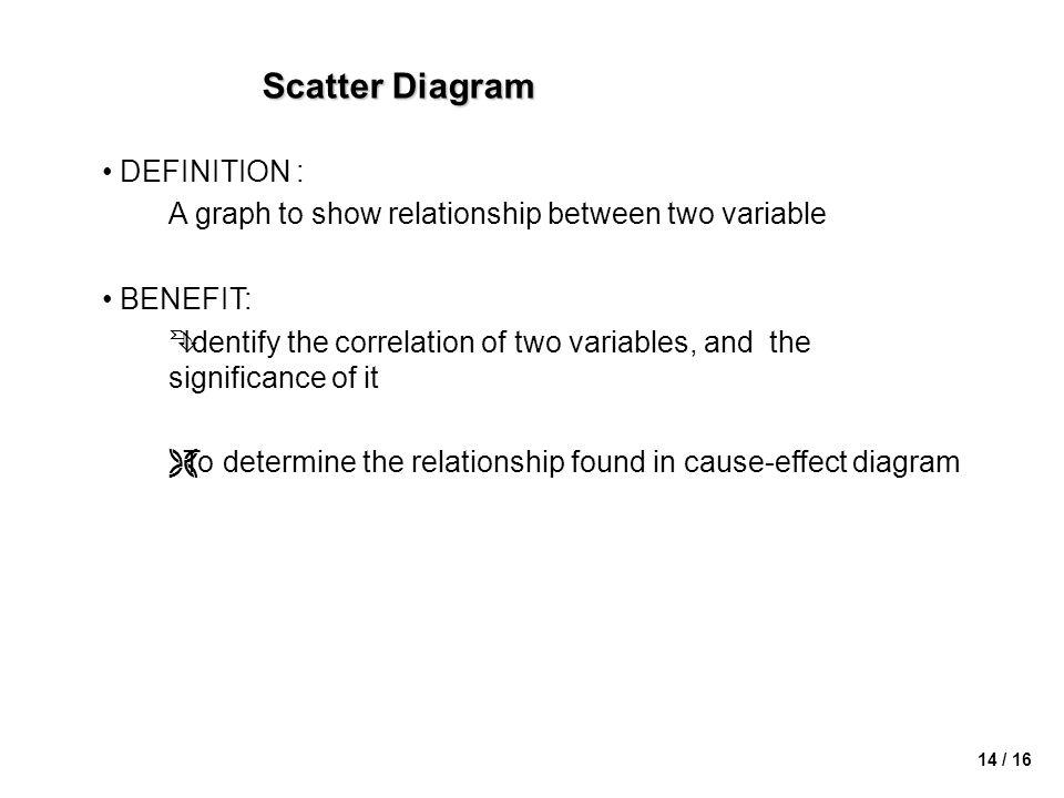 Scatter Diagram DEFINITION :