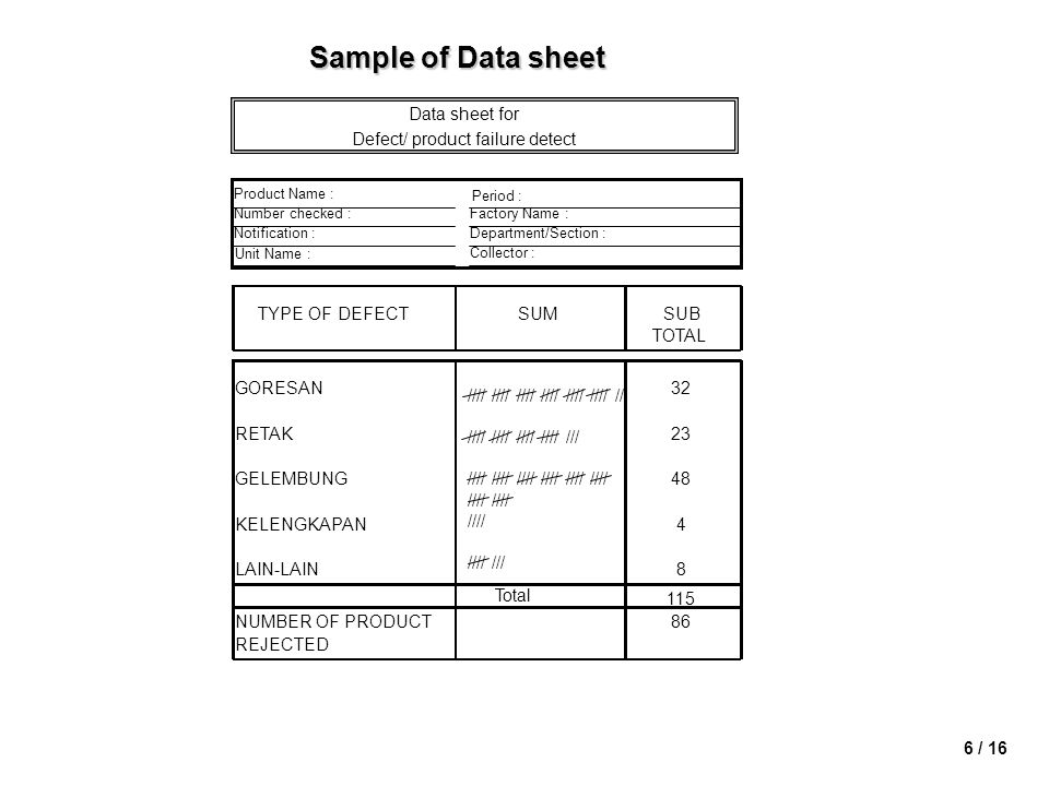 Sample of Data sheet Data sheet for Defect/ product failure detect