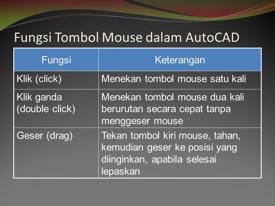Fungsi Tombol Mouse dalam AutoCAD