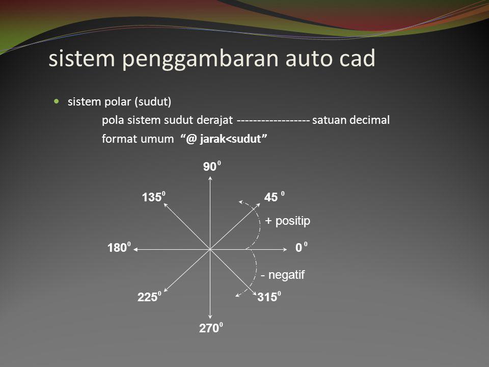 sistem penggambaran auto cad