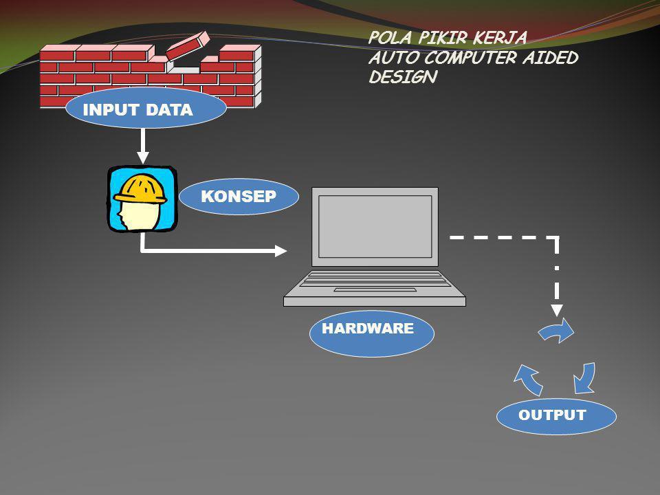 POLA PIKIR KERJA AUTO COMPUTER AIDED DESIGN