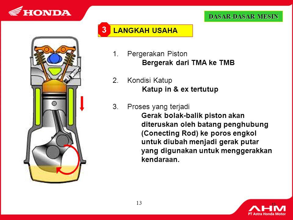 3 LANGKAH USAHA Pergerakan Piston Bergerak dari TMA ke TMB