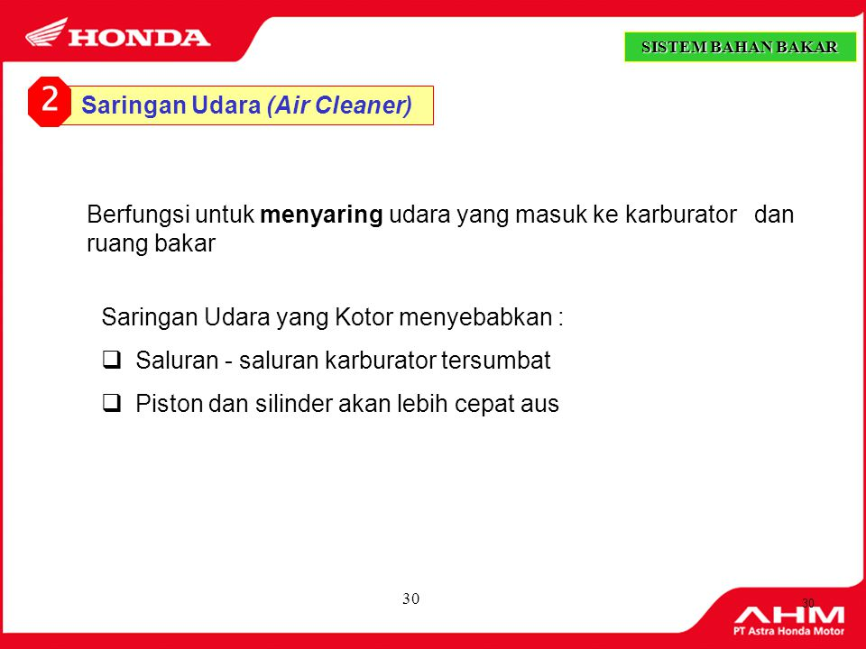 Saringan Udara (Air Cleaner)