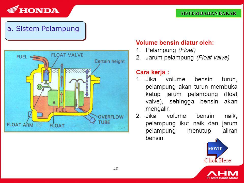 a. Sistem Pelampung Volume bensin diatur oleh: Pelampung (Float)