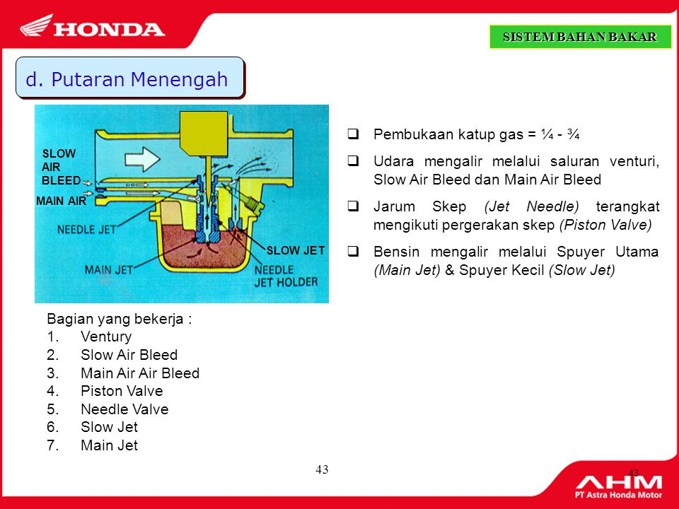 d. Putaran Menengah Pembukaan katup gas = ¼ - ¾