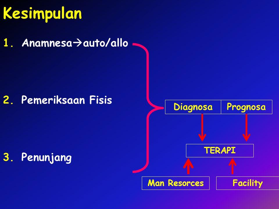 Kesimpulan Anamnesaauto/allo Pemeriksaan Fisis Penunjang Diagnosa