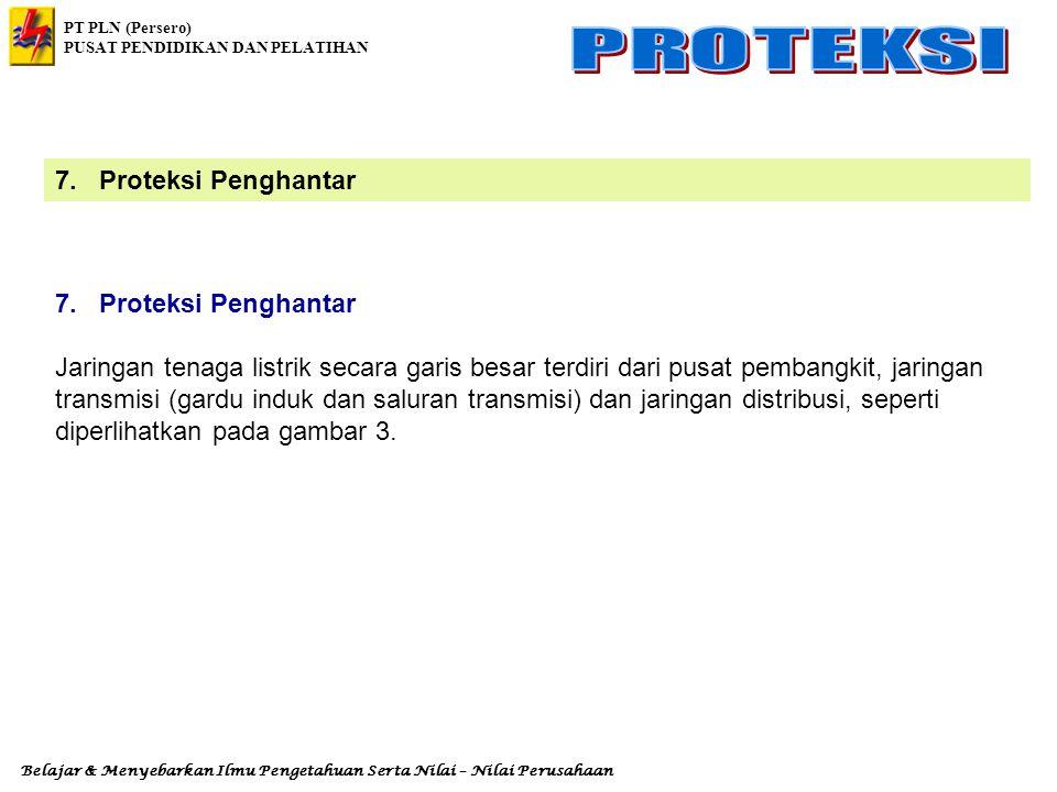 7. Proteksi Penghantar 7. Proteksi Penghantar.