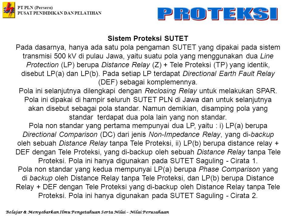 Sistem Proteksi SUTET