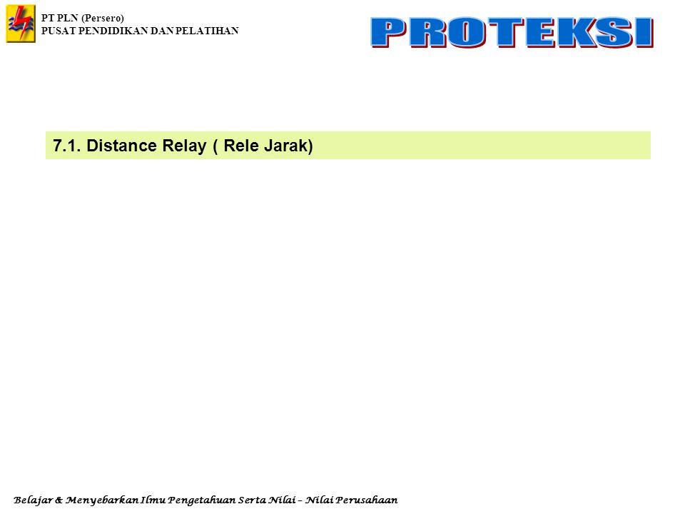 7.1. Distance Relay ( Rele Jarak)