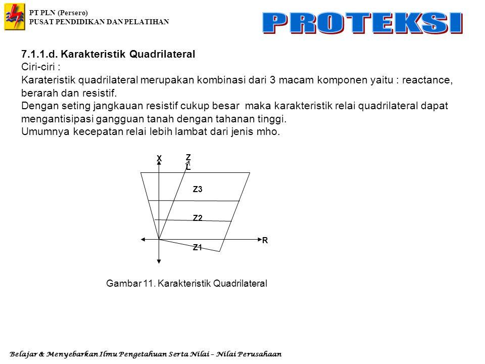 7.1.1.d. Karakteristik Quadrilateral Ciri-ciri :