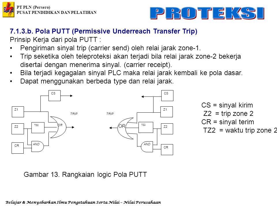 Gambar 13. Rangkaian logic Pola PUTT
