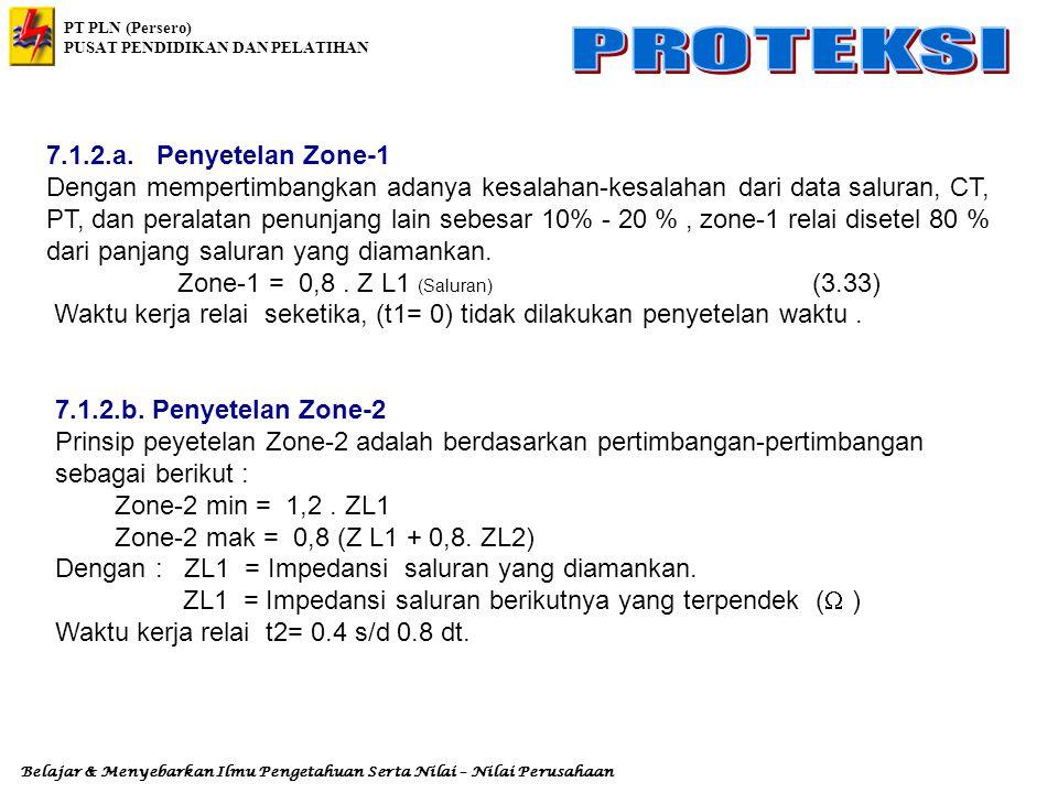 7.1.2.a. Penyetelan Zone-1