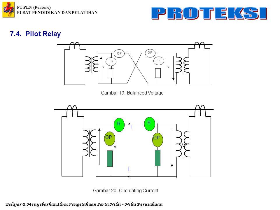 7.4. Pilot Relay Gambar 19. Balanced Voltage B I OP V