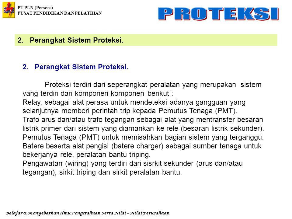 2. Perangkat Sistem Proteksi.