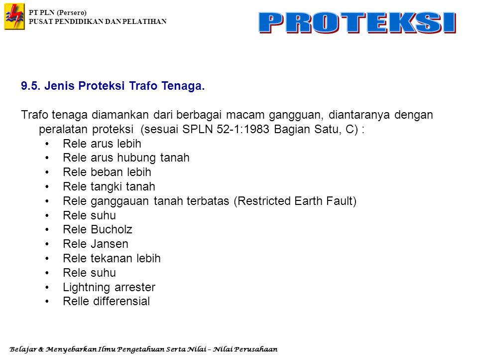 9.5. Jenis Proteksi Trafo Tenaga.