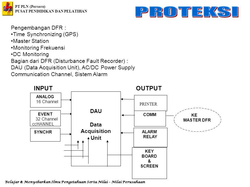 INPUT OUTPUT Pengembangan DFR : Time Synchronizing (GPS)