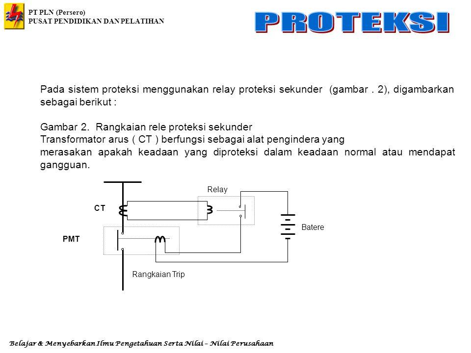 Gambar 2. Rangkaian rele proteksi sekunder