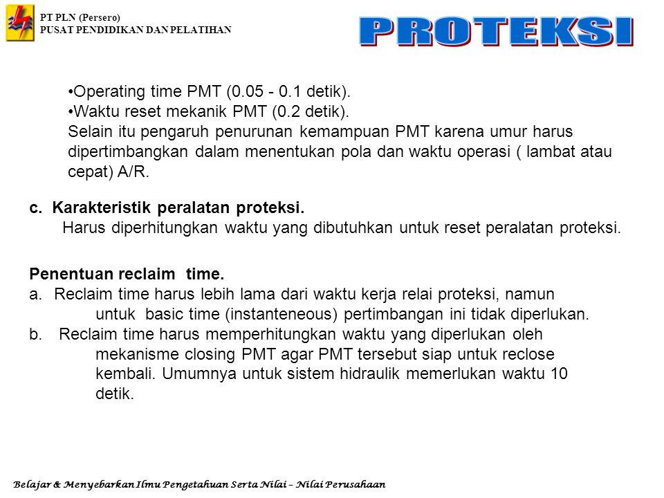 Operating time PMT (0.05 - 0.1 detik).
