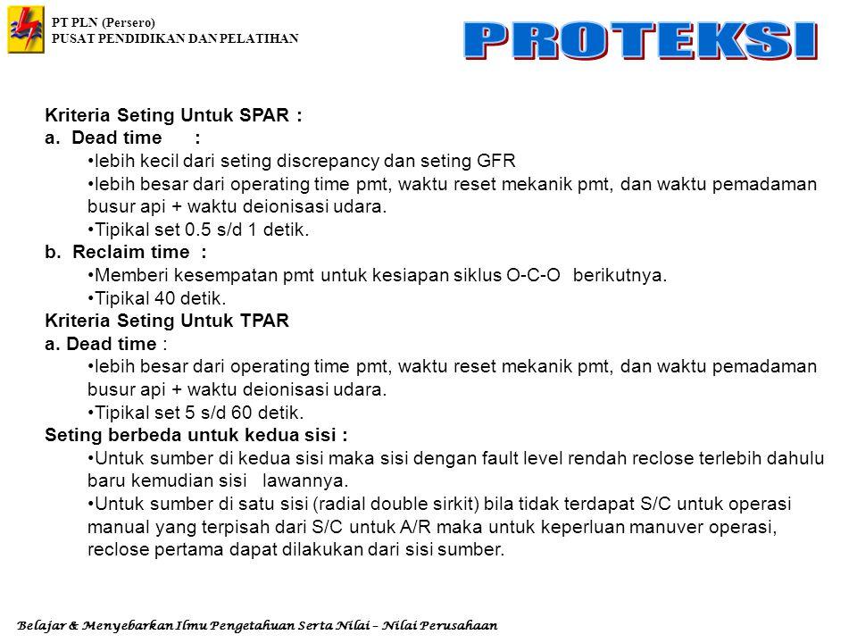 Kriteria Seting Untuk SPAR :