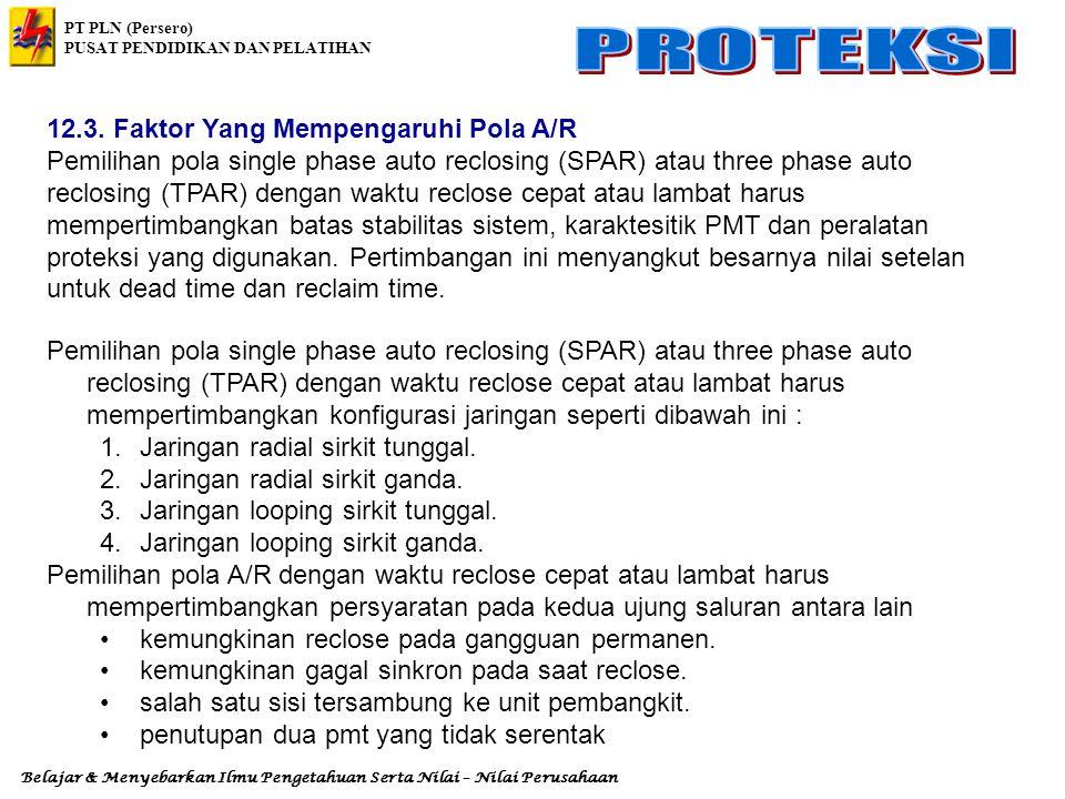 12.3. Faktor Yang Mempengaruhi Pola A/R