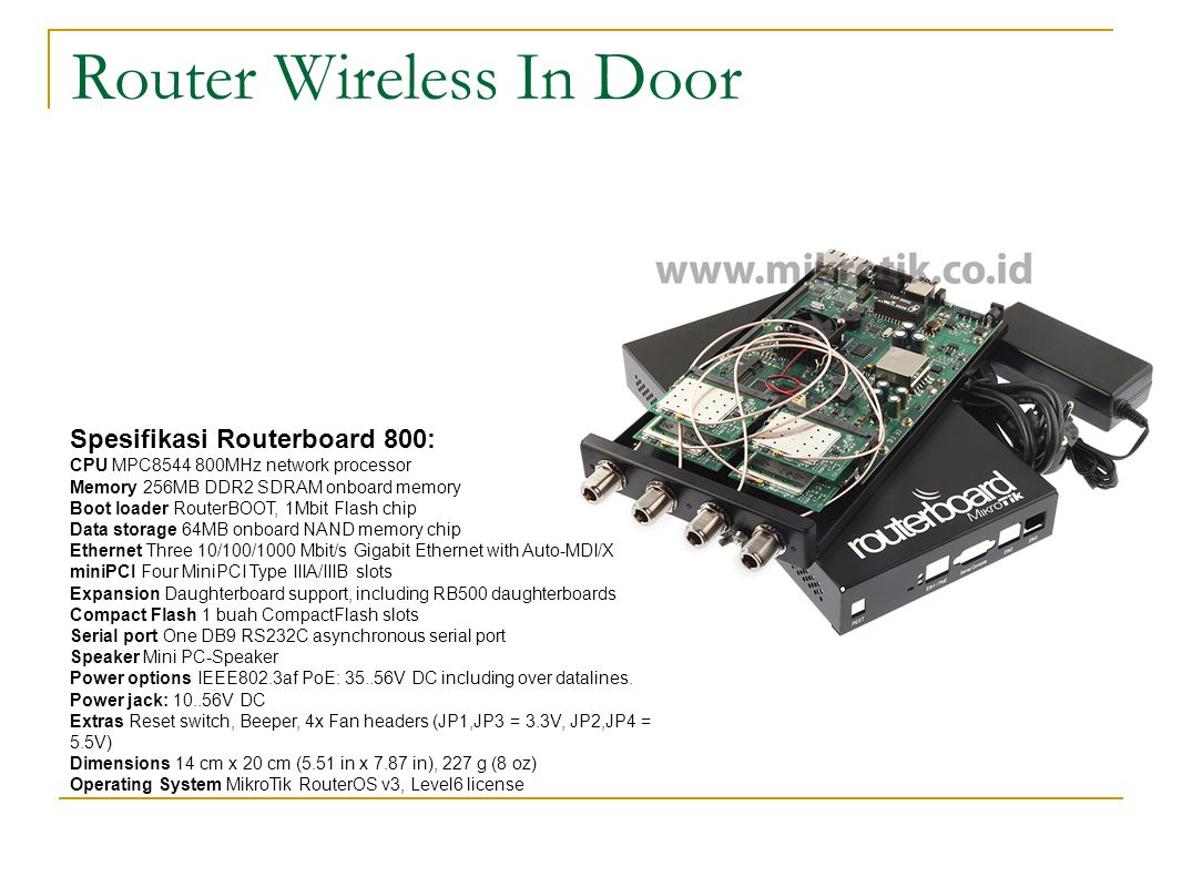 Router Wireless In Door