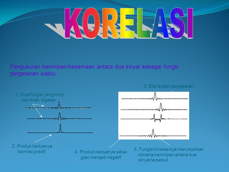 KORELASI Pengukuran kemiripan/kesamaan antara dua sinyal sebagai fungsi pergeseran waktu. 3. Bila terjadi pergeseran...