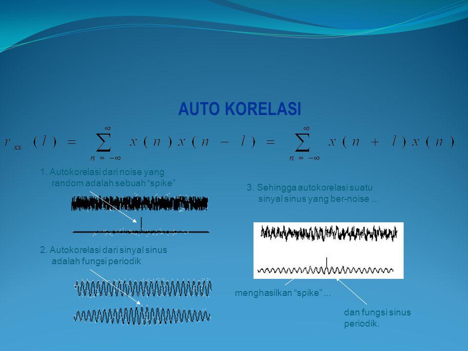 AUTO KORELASI 1. Autokorelasi dari noise yang random adalah sebuah spike 3. Sehingga autokorelasi suatu sinyal sinus yang ber-noise ...
