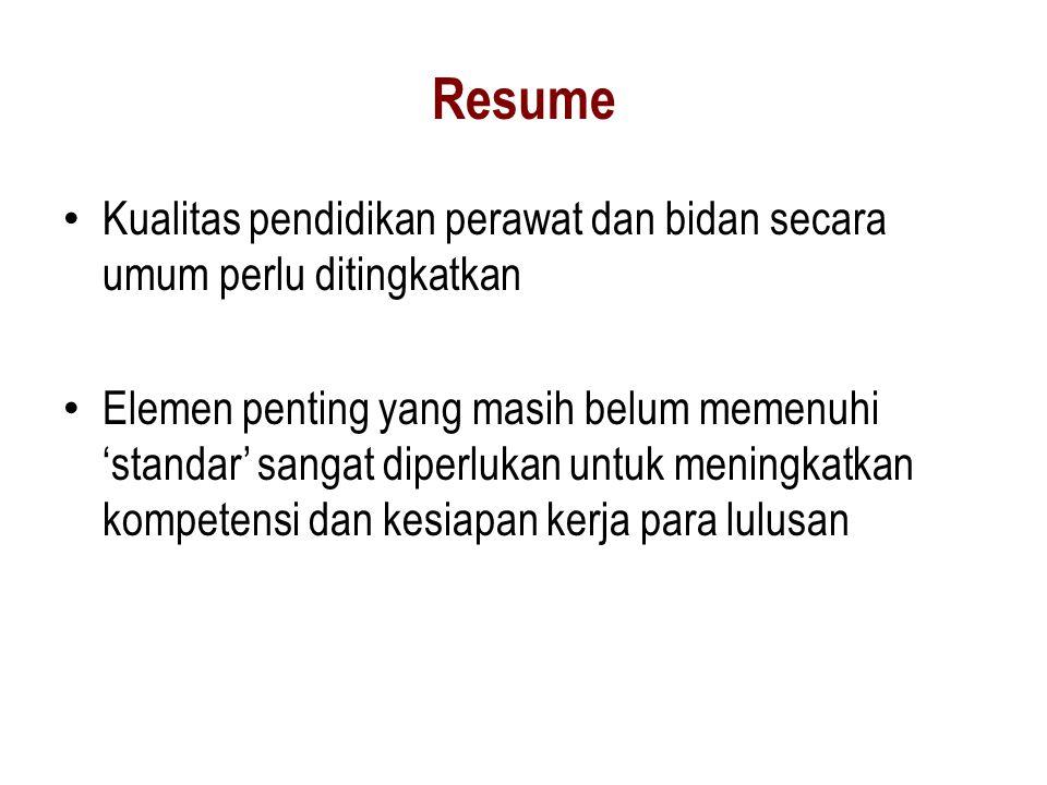 Resume Kualitas pendidikan perawat dan bidan secara umum perlu ditingkatkan.