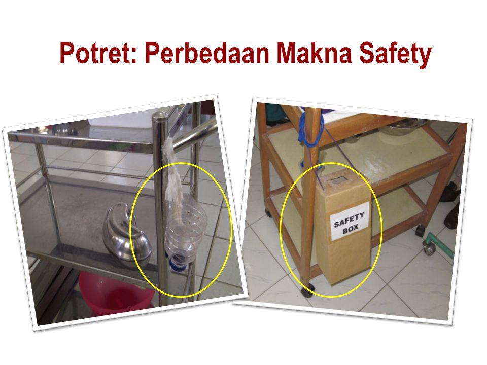 Potret: Perbedaan Makna Safety