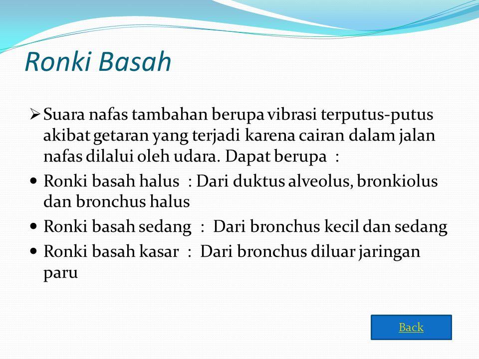 Ronki Basah