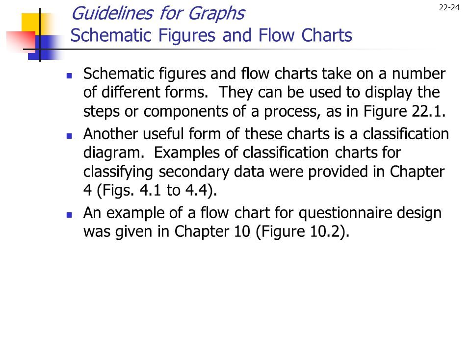 Guidelines for Graphs Schematic Figures and Flow Charts