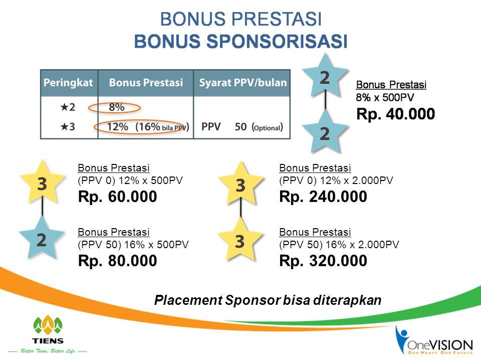 Bonus Prestasi (PPV 0) 12% x 500PV. Rp. 60.000. (PPV 50) 16% x 500PV. Rp. 80.000. Bonus Prestasi.
