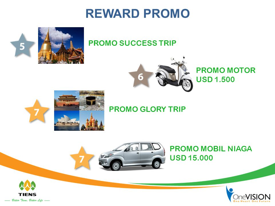 REWARD PROMO PROMO SUCCESS TRIP PROMO MOTOR USD 1.500 PROMO GLORY TRIP