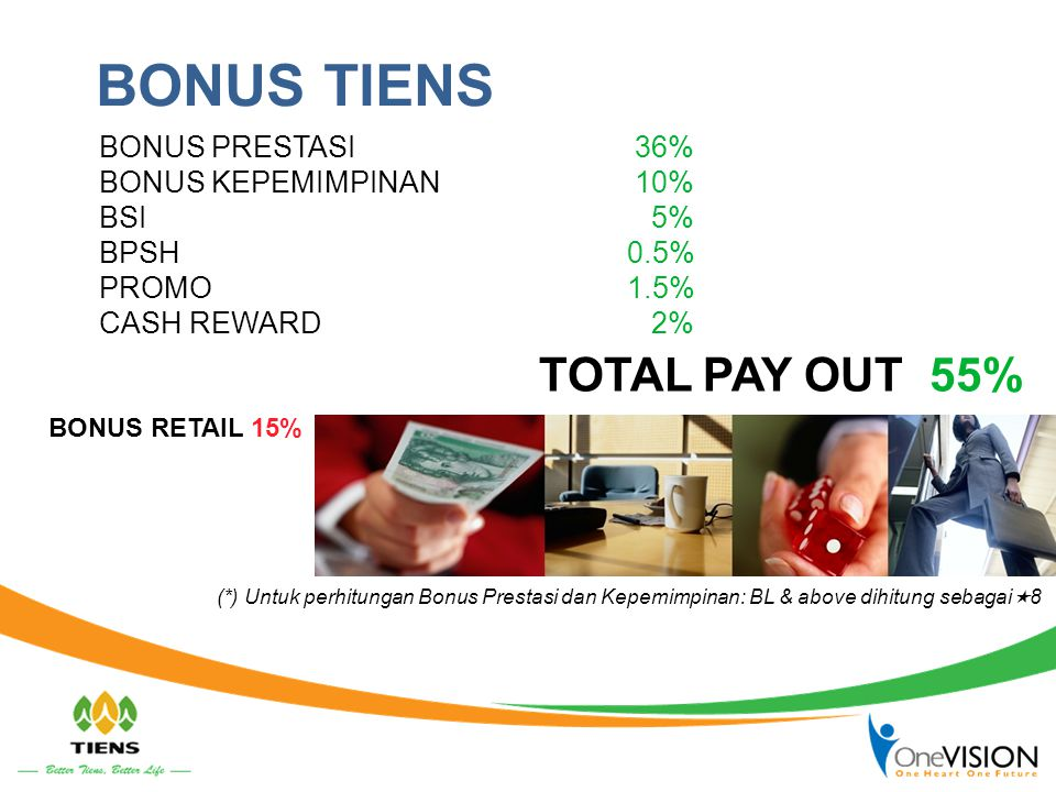 BONUS TIENS TOTAL PAY OUT 55% BONUS PRESTASI 36%