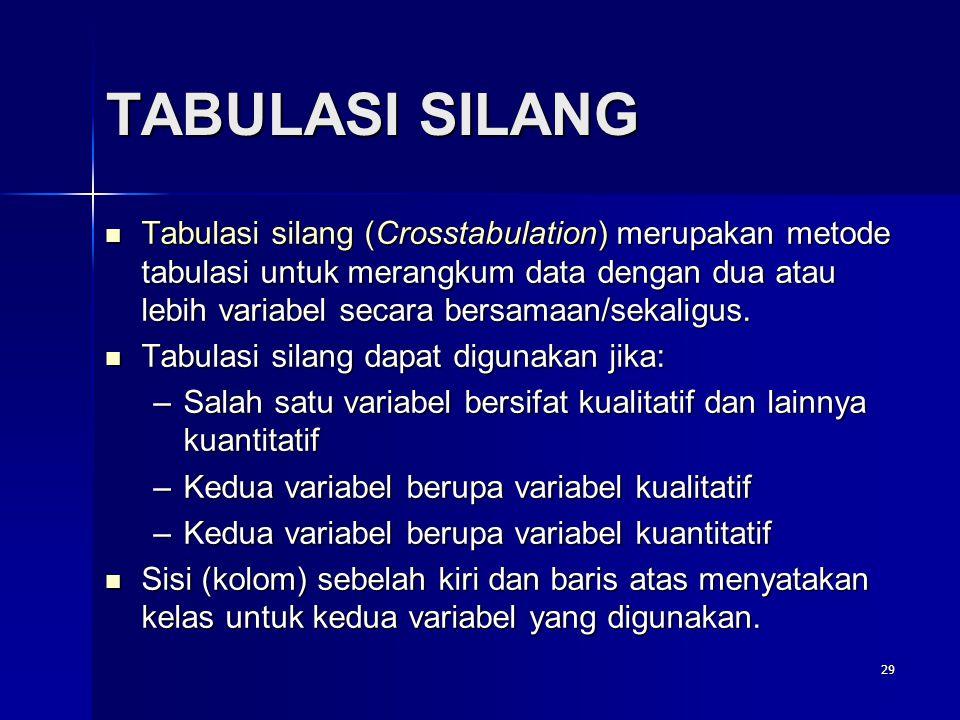TABULASI SILANG