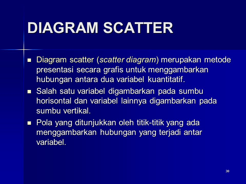 DIAGRAM SCATTER
