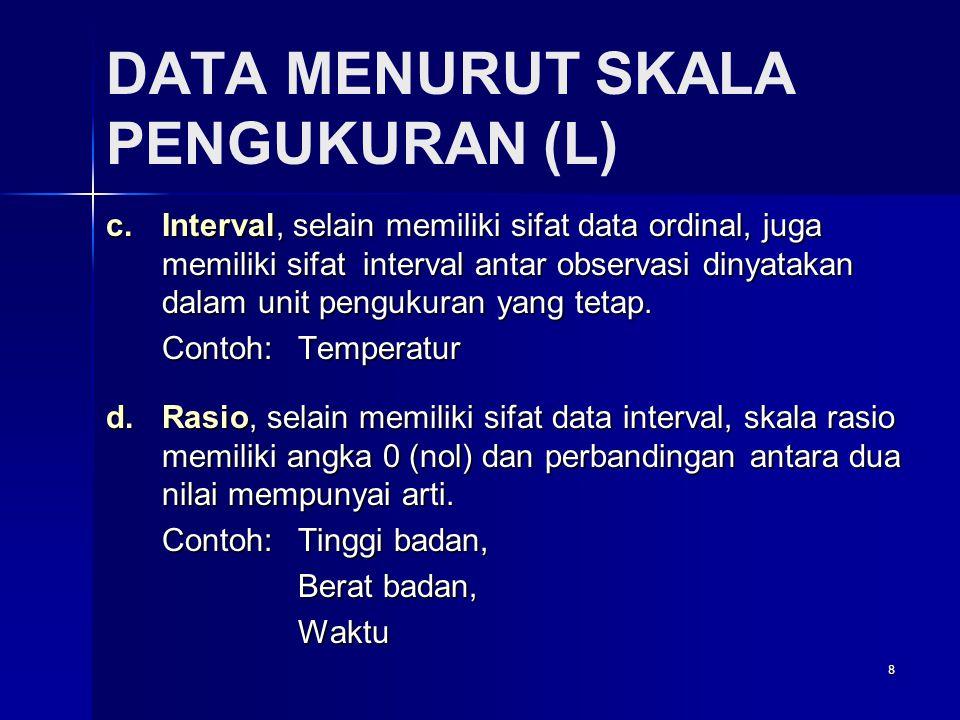 DATA MENURUT SKALA PENGUKURAN (L)