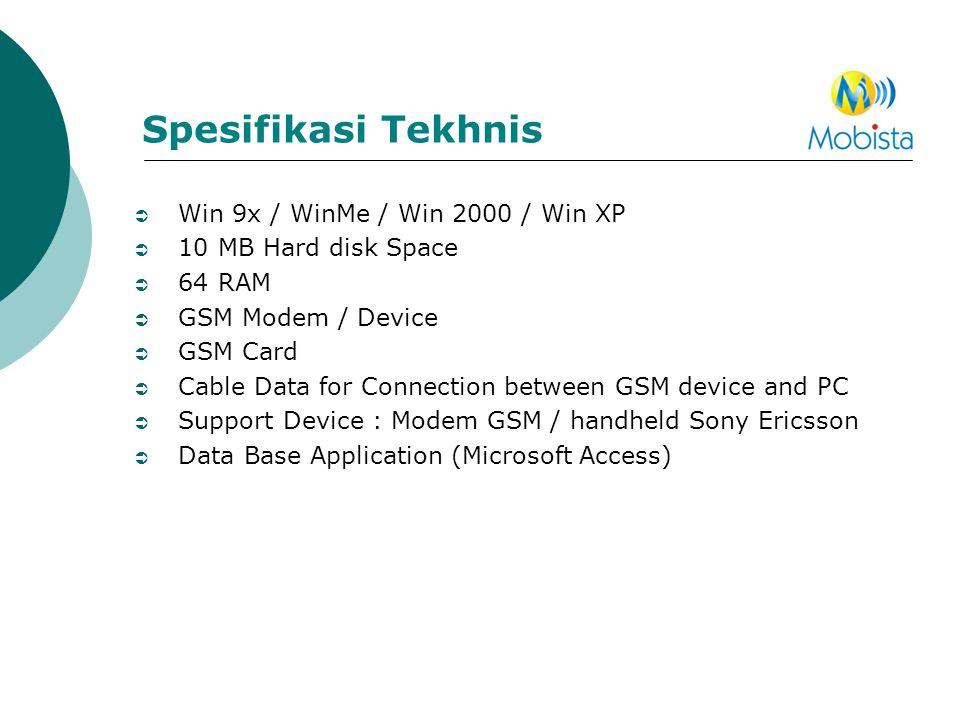 Spesifikasi Tekhnis Win 9x / WinMe / Win 2000 / Win XP