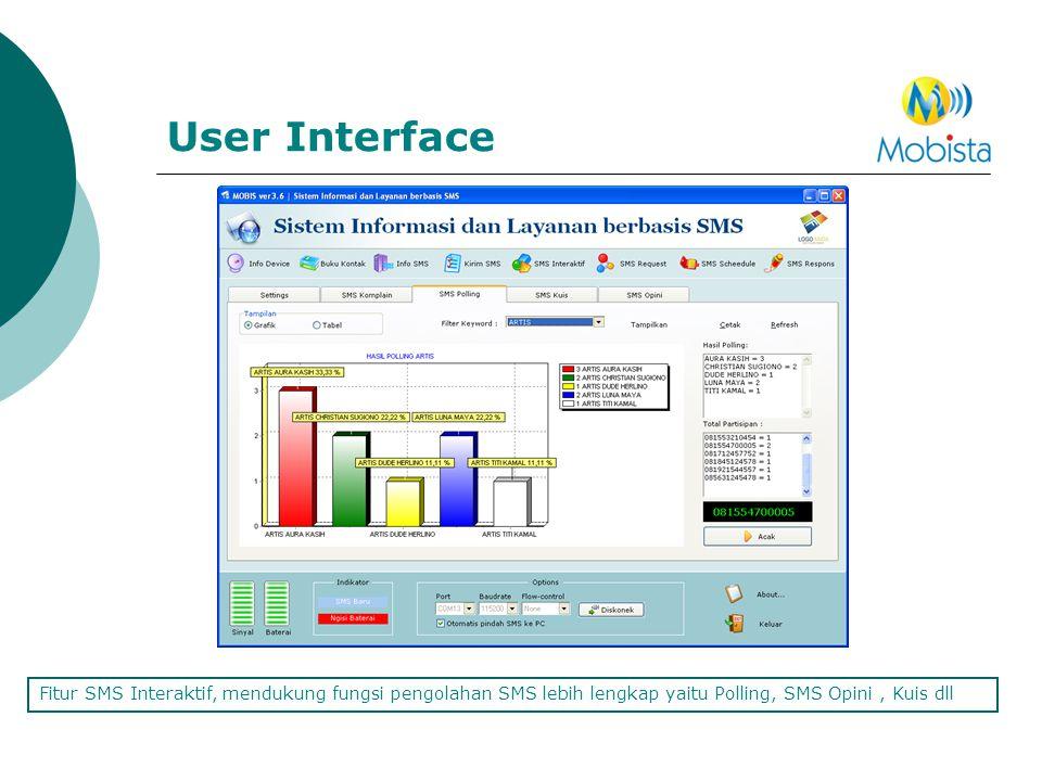User Interface Fitur SMS Interaktif, mendukung fungsi pengolahan SMS lebih lengkap yaitu Polling, SMS Opini , Kuis dll.