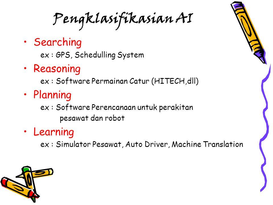 Pengklasifikasian AI Searching Reasoning Planning Learning