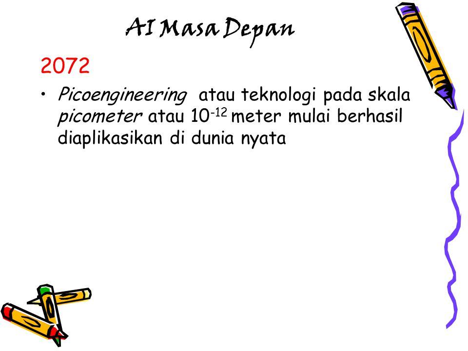 AI Masa Depan 2072.