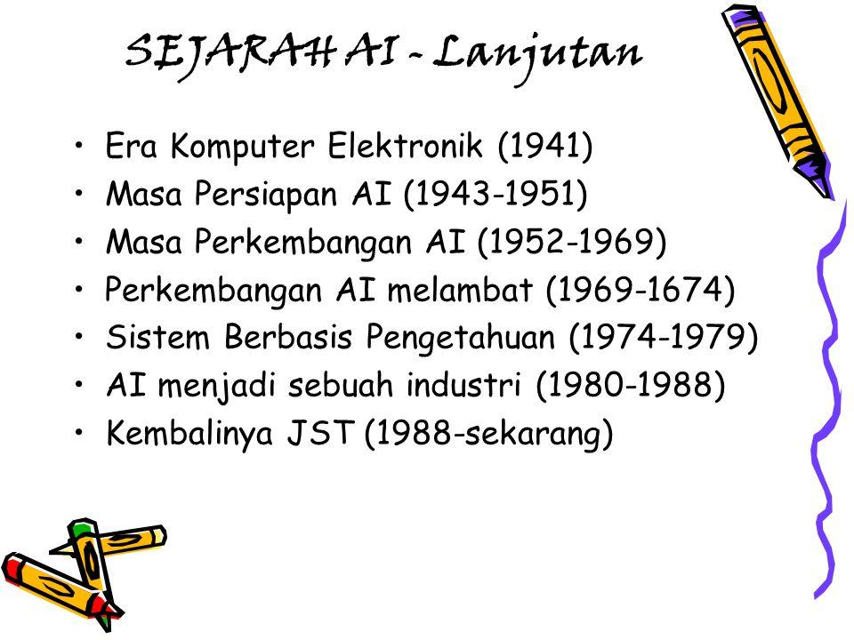SEJARAH AI - Lanjutan Era Komputer Elektronik (1941)