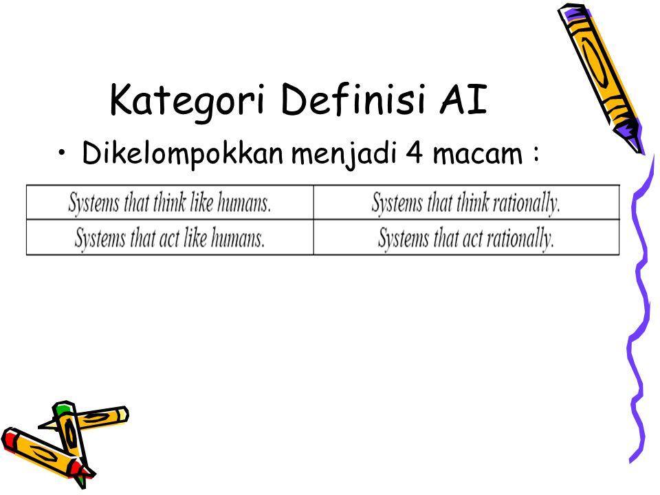 Kategori Definisi AI Dikelompokkan menjadi 4 macam :