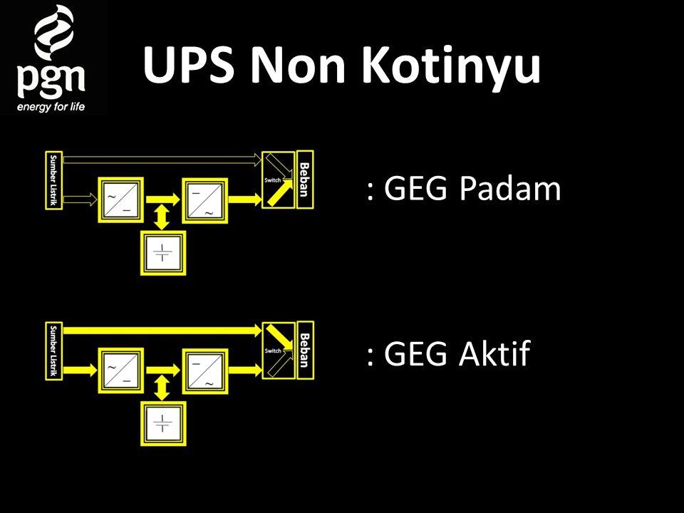 UPS Non Kotinyu : GEG Padam : GEG Aktif